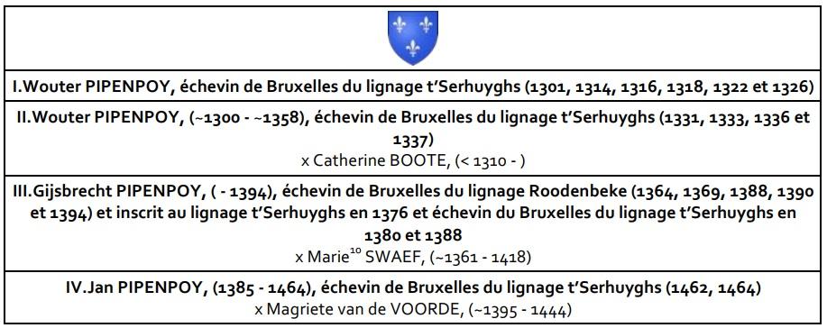 charles poplimont la belgique héraldique